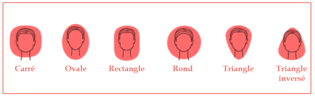 comment bien choisir ses lunettes en fonction de la forme de son visage