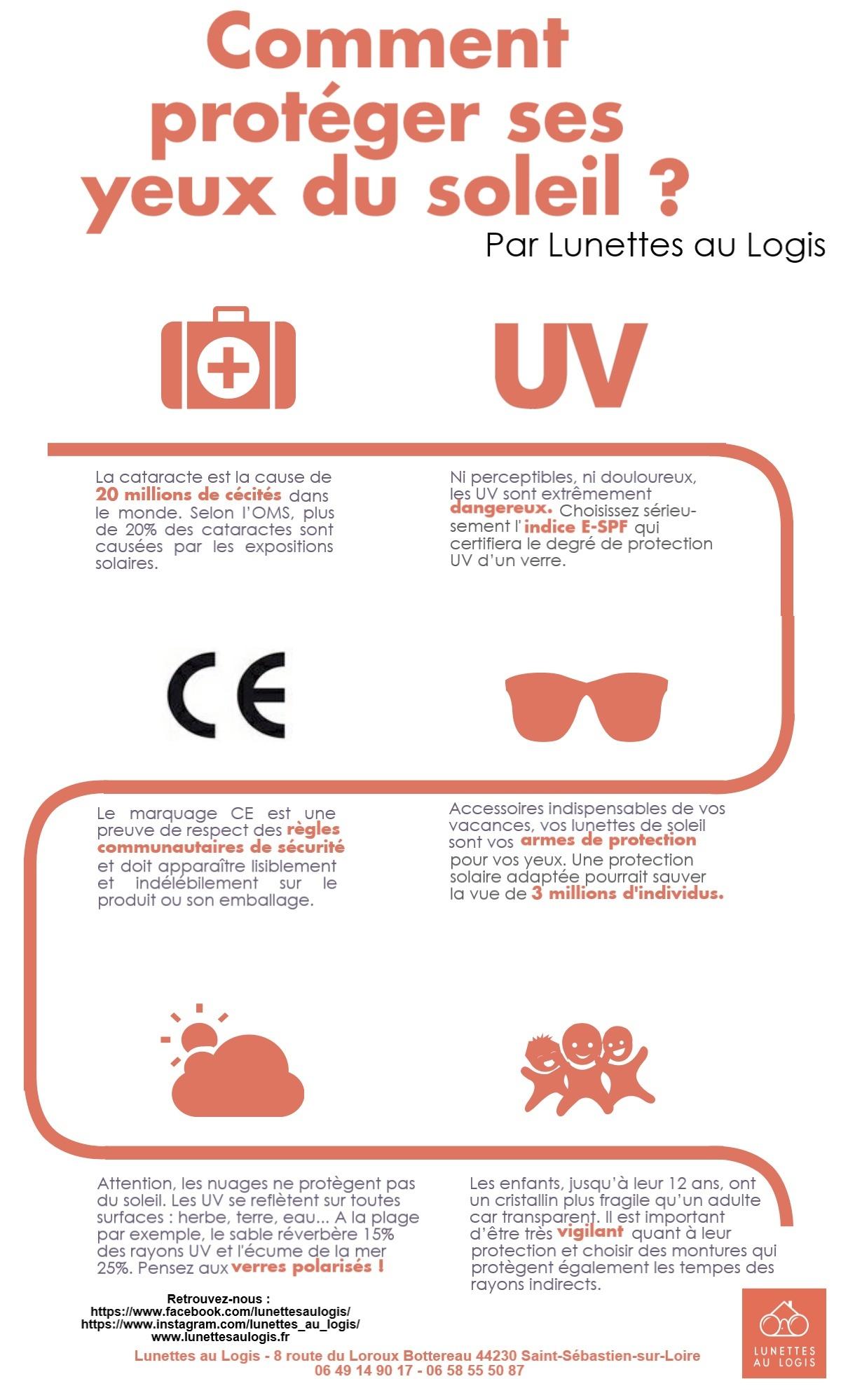 lunettes-au-logis-charte-opt