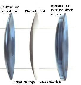 polarisation des verres par Lunettes au Logis, opticiens à domicile